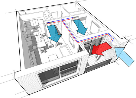 Apartment with HVAC system