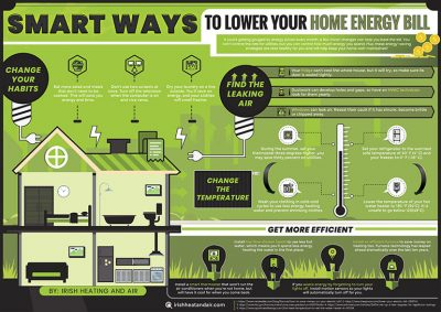 how to lower your energy bill
