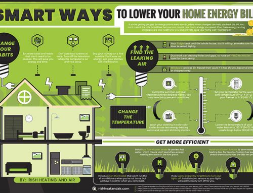 Smart Ways to Lower Your Home Energy Bill